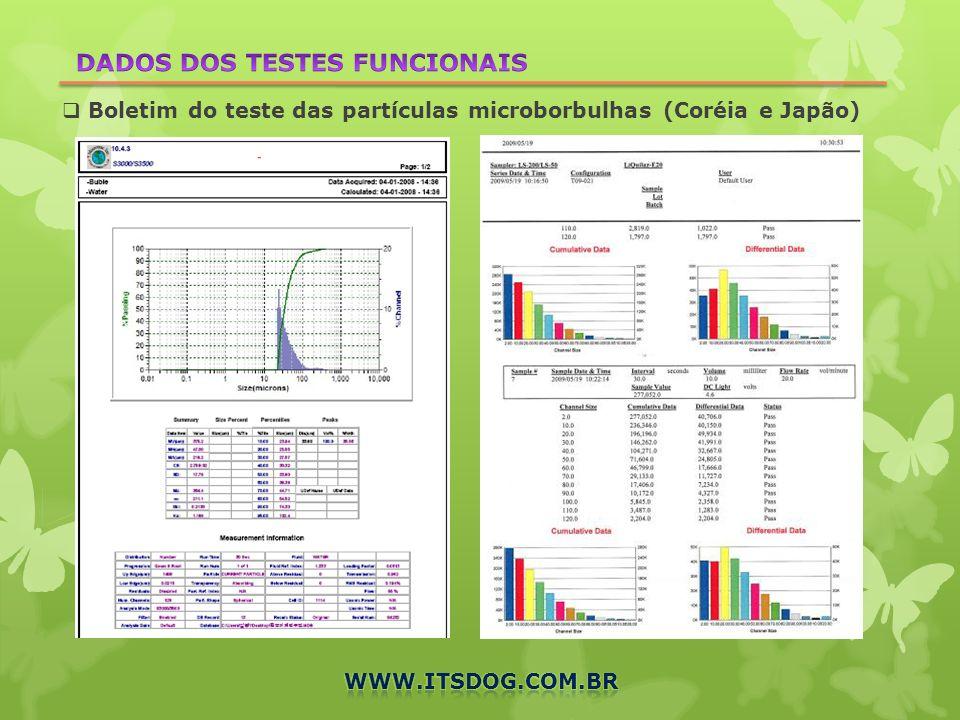 DADOS DOS TESTES FUNCIONAIS