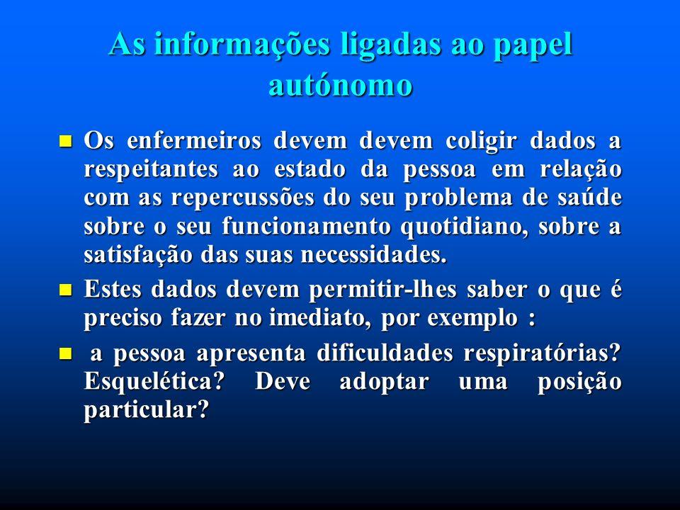 As informações ligadas ao papel autónomo