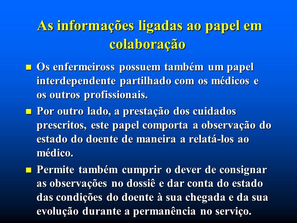 As informações ligadas ao papel em colaboração