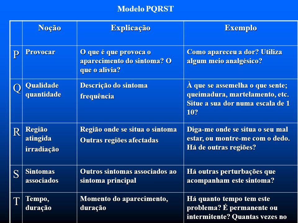 P Q R S T Modelo PQRST Noção Explicação Exemplo Provocar