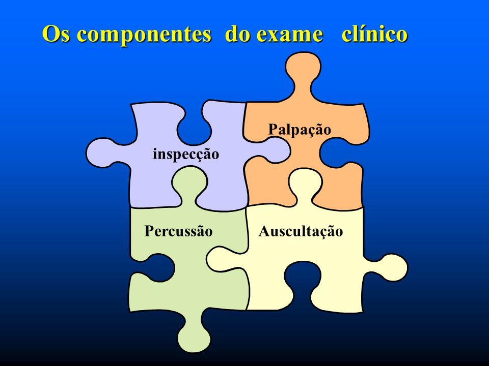 Os componentes do exame clínico