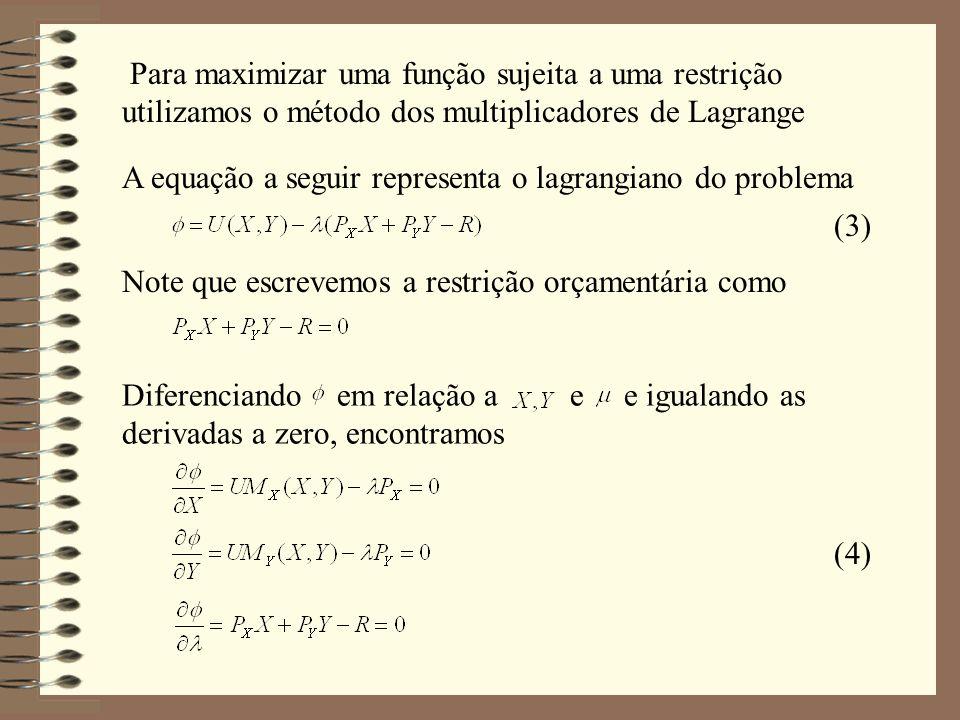 Para maximizar uma função sujeita a uma restrição utilizamos o método dos multiplicadores de Lagrange