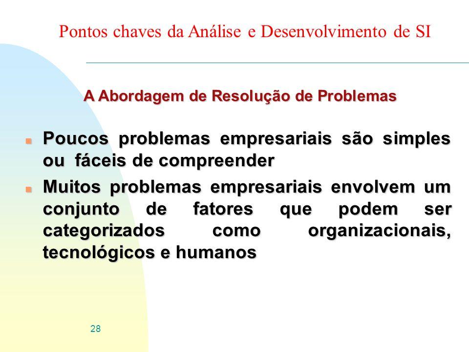 A Abordagem de Resolução de Problemas