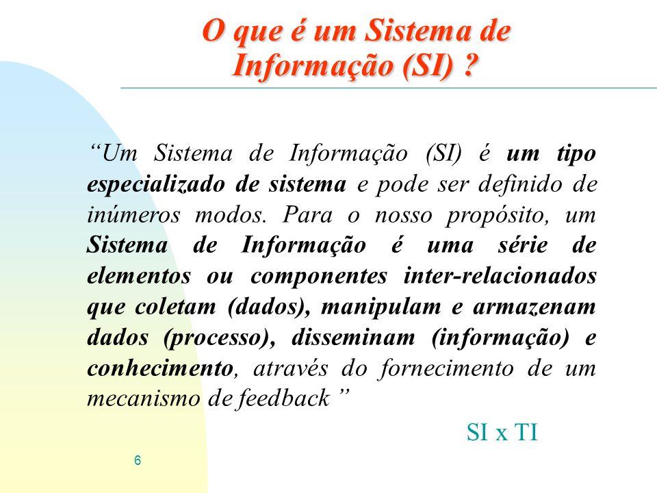 O que é um Sistema de Informação (SI)