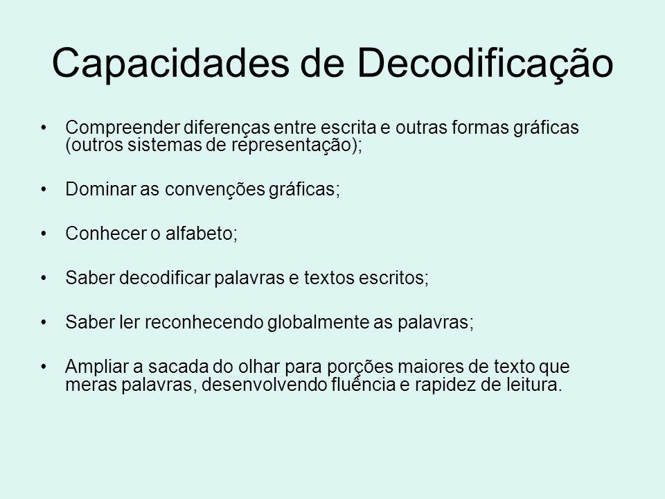 Capacidades de Decodificação