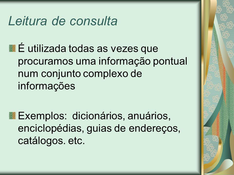 Leitura de consulta É utilizada todas as vezes que procuramos uma informação pontual num conjunto complexo de informações.