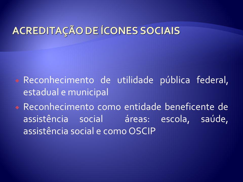 ACREDITAÇÃO DE ÍCONES SOCIAIS
