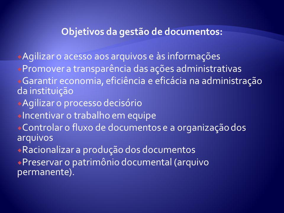 Objetivos da gestão de documentos:
