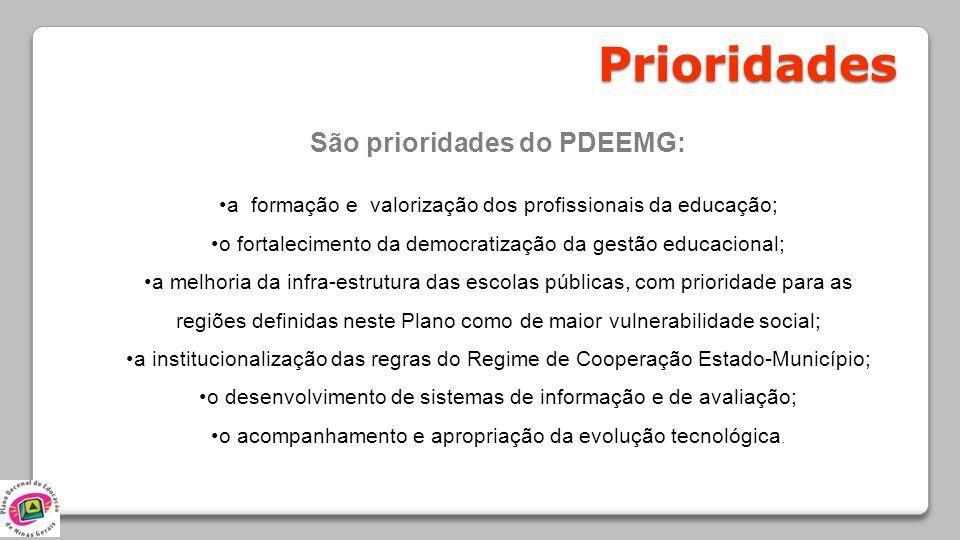São prioridades do PDEEMG: