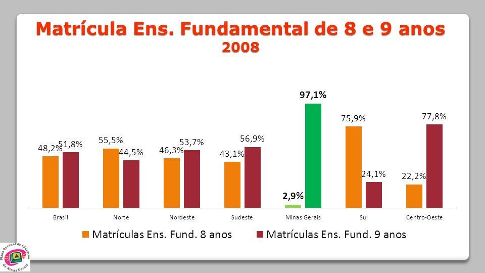 Matrícula Ens. Fundamental de 8 e 9 anos 2008