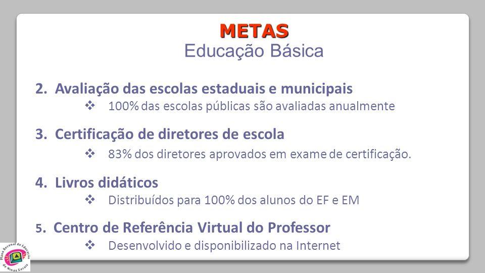 METAS Educação Básica 2. Avaliação das escolas estaduais e municipais
