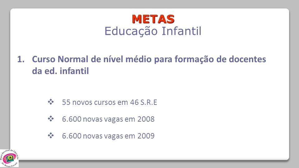 METAS Educação Infantil
