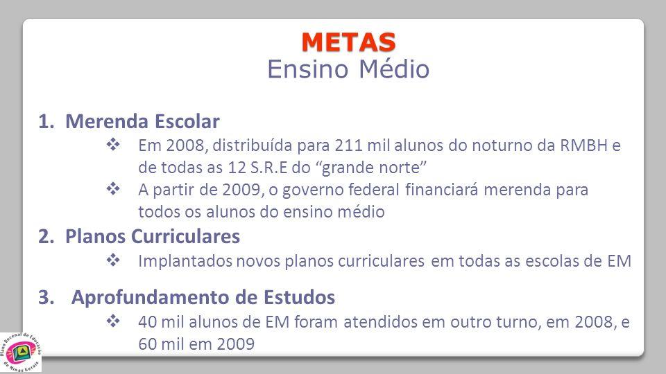 METAS Ensino Médio 1. Merenda Escolar 2. Planos Curriculares