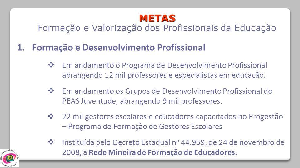 Formação e Valorização dos Profissionais da Educação