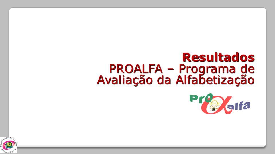 Resultados PROALFA – Programa de Avaliação da Alfabetização