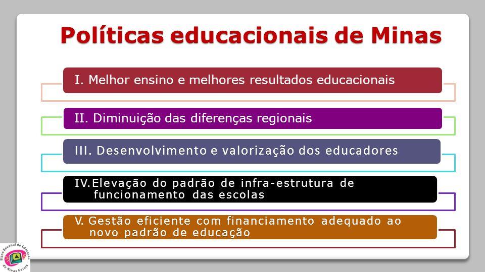 Políticas educacionais de Minas