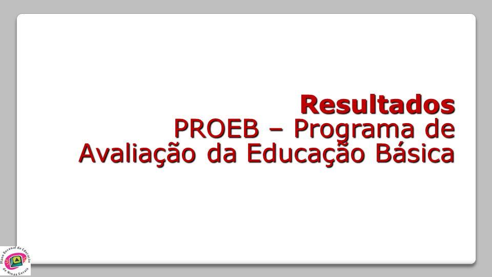 Resultados PROEB – Programa de Avaliação da Educação Básica