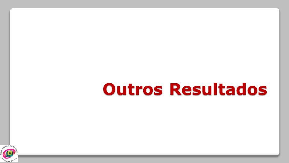 Outros Resultados