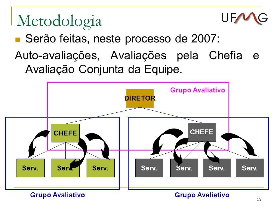 Metodologia Serão feitas, neste processo de 2007: