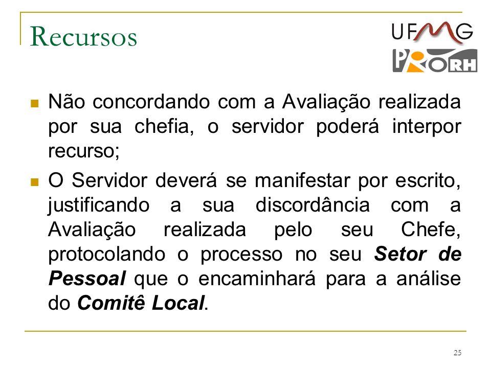 Recursos Não concordando com a Avaliação realizada por sua chefia, o servidor poderá interpor recurso;