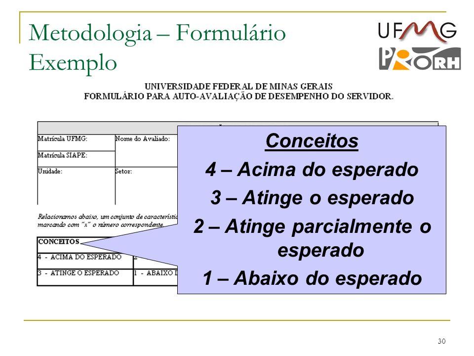 Metodologia – Formulário Exemplo