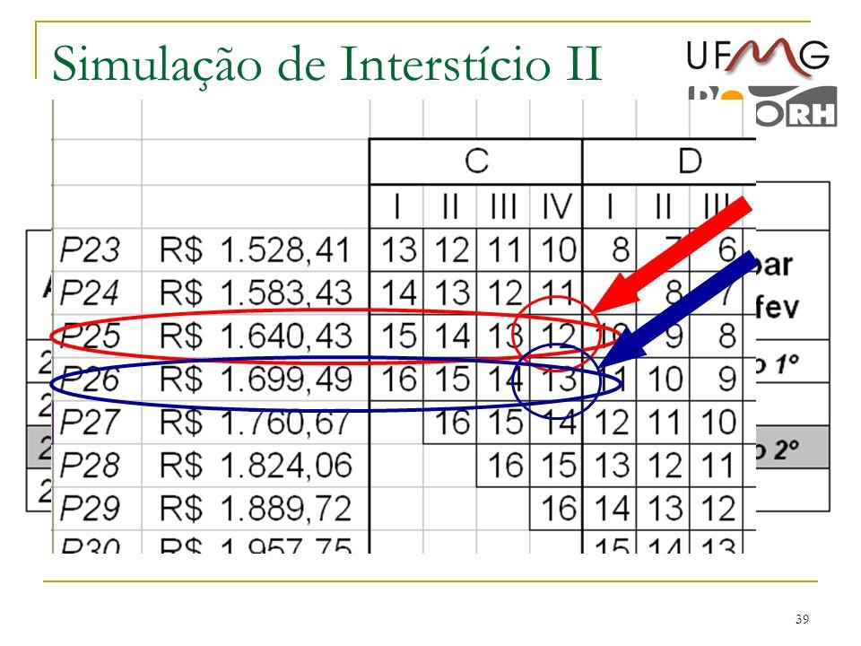 Simulação de Interstício II