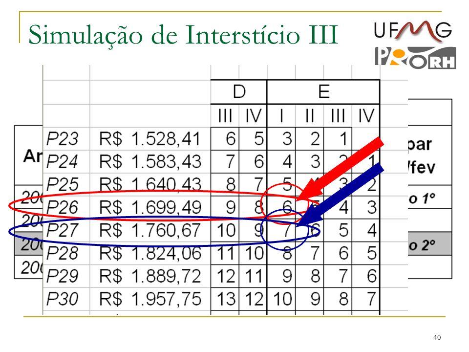 Simulação de Interstício III