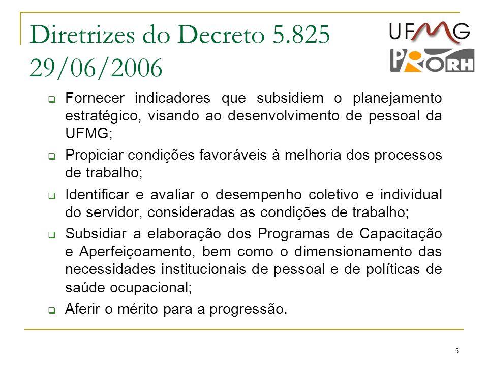 Diretrizes do Decreto 5.825 29/06/2006