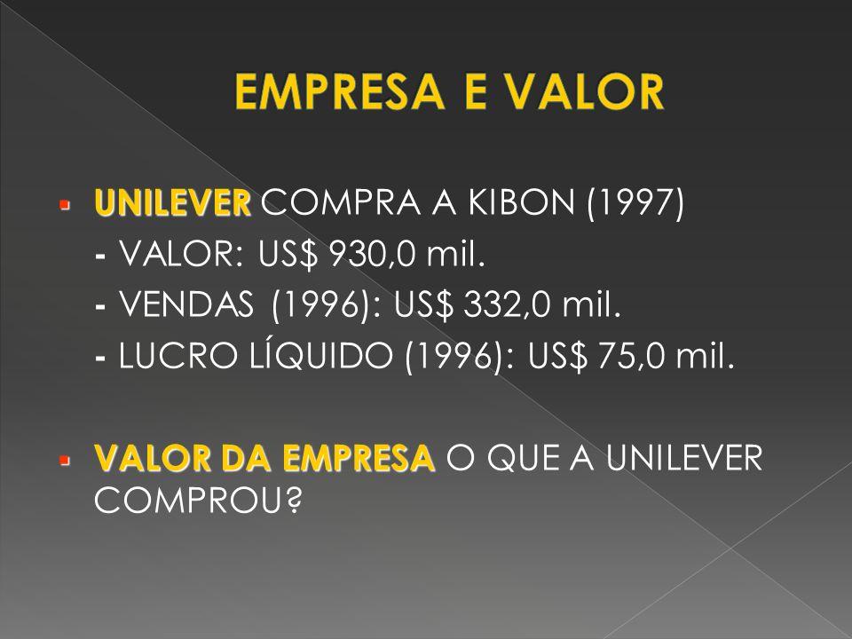 EMPRESA E VALOR UNILEVER COMPRA A KIBON (1997) - VALOR: US$ 930,0 mil.