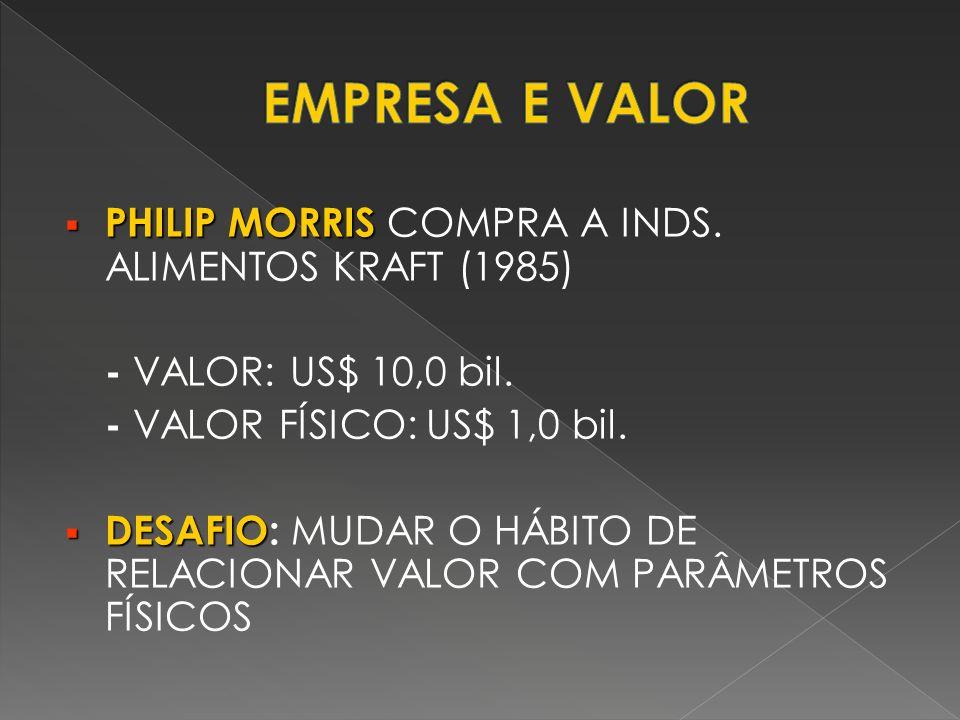EMPRESA E VALOR PHILIP MORRIS COMPRA A INDS. ALIMENTOS KRAFT (1985)