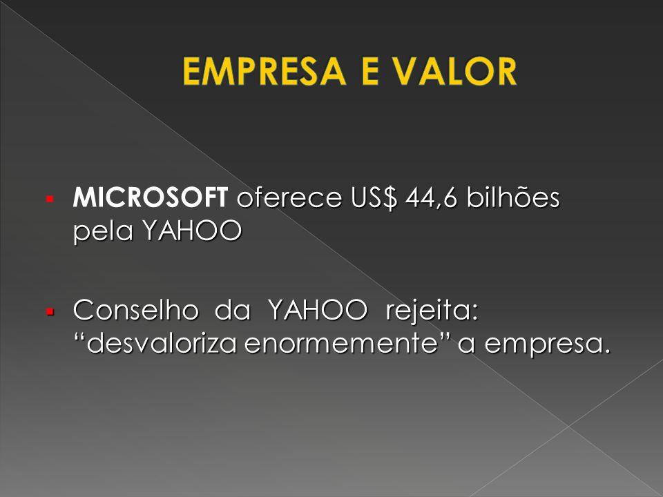 EMPRESA E VALOR MICROSOFT oferece US$ 44,6 bilhões pela YAHOO