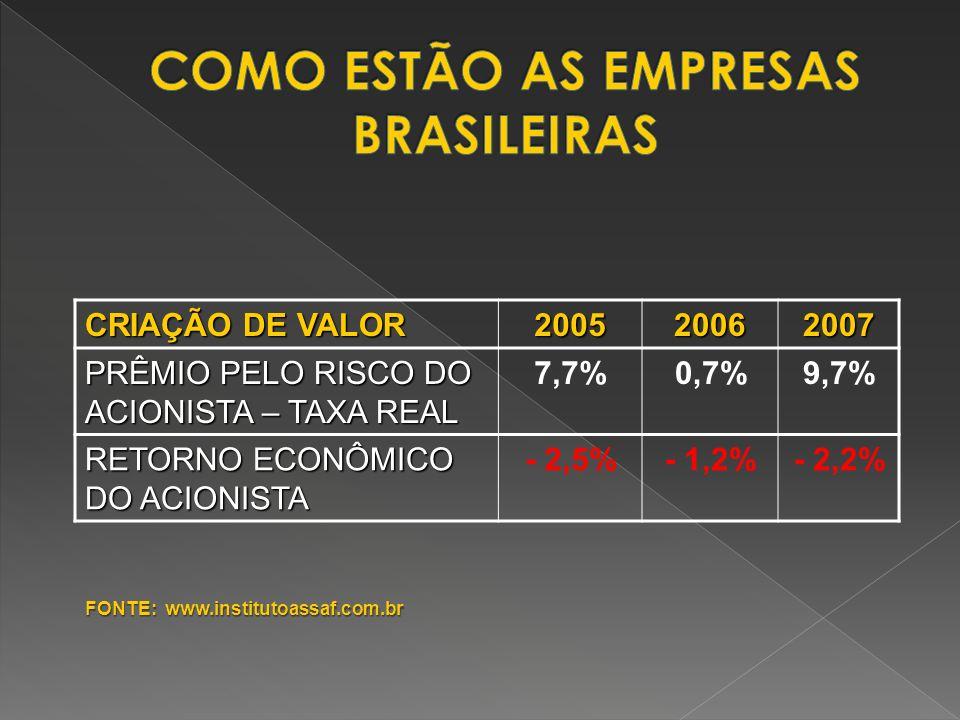 COMO ESTÃO AS EMPRESAS BRASILEIRAS