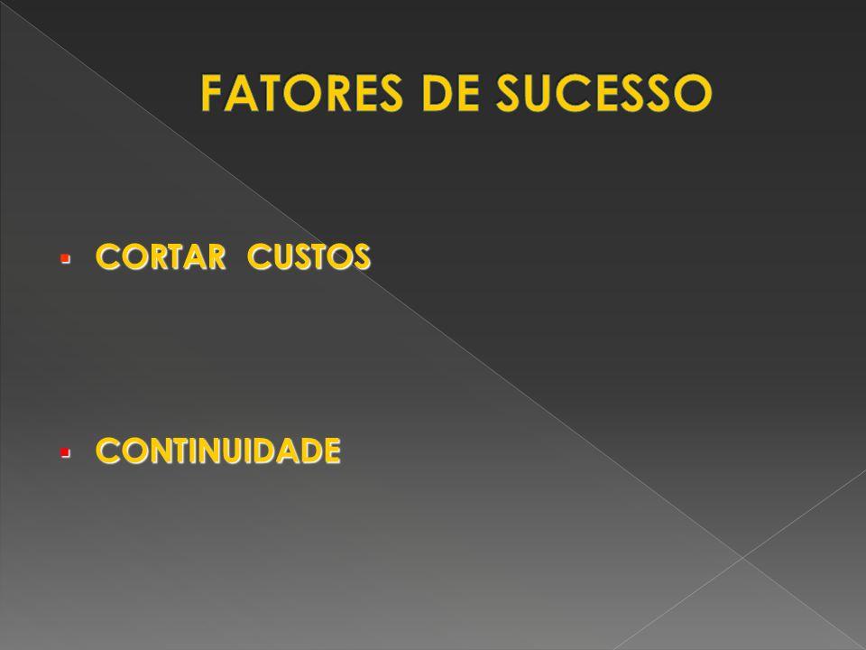 FATORES DE SUCESSO CORTAR CUSTOS CONTINUIDADE