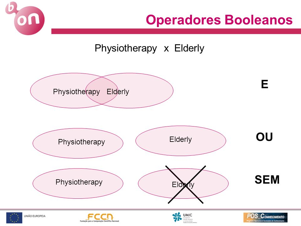 Physiotherapy x Elderly