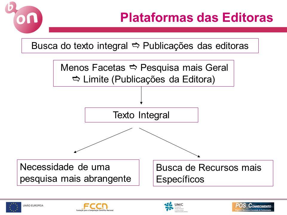 Plataformas das Editoras