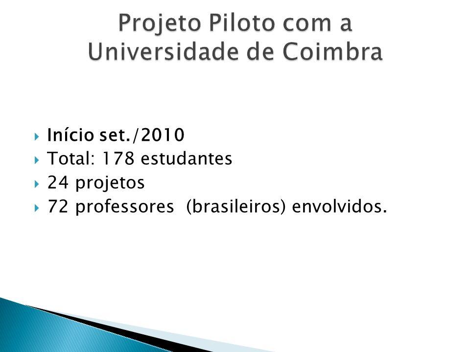 Projeto Piloto com a Universidade de Coimbra