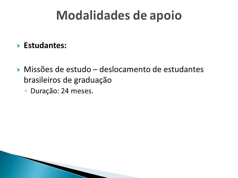 Modalidades de apoio Estudantes: