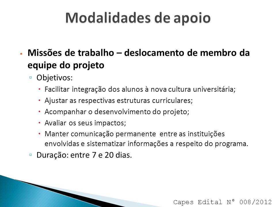 Modalidades de apoio Missões de trabalho – deslocamento de membro da equipe do projeto. Objetivos: