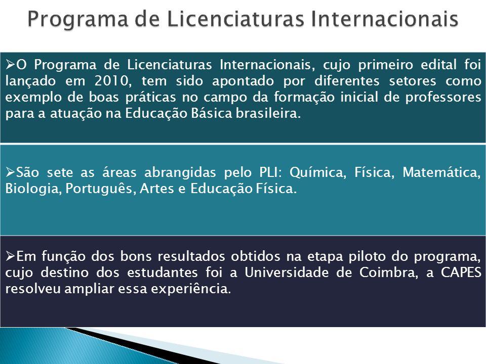 Programa de Licenciaturas Internacionais