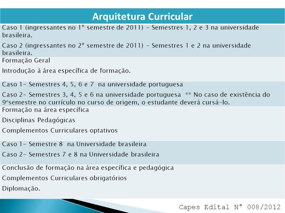 Arquitetura Curricular
