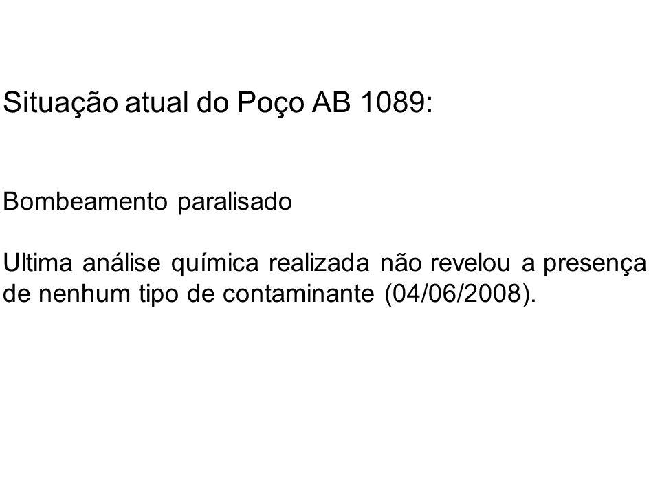 Situação atual do Poço AB 1089: Bombeamento paralisado Ultima análise química realizada não revelou a presença de nenhum tipo de contaminante (04/06/2008).