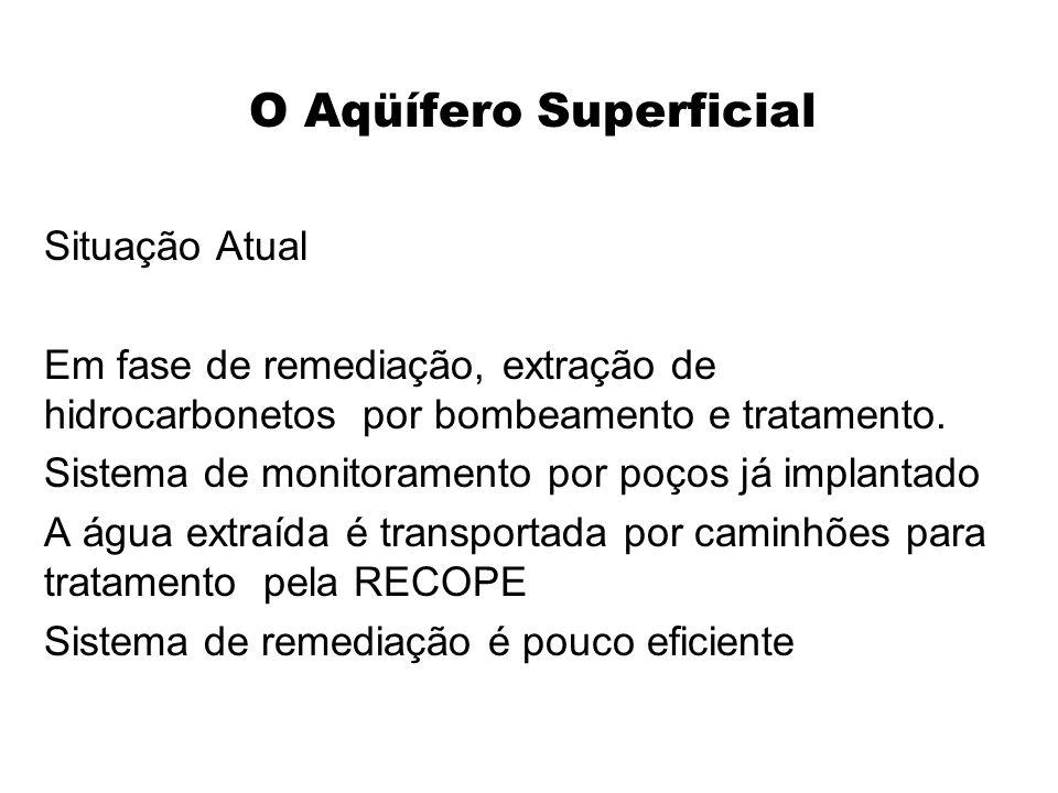O Aqüífero Superficial