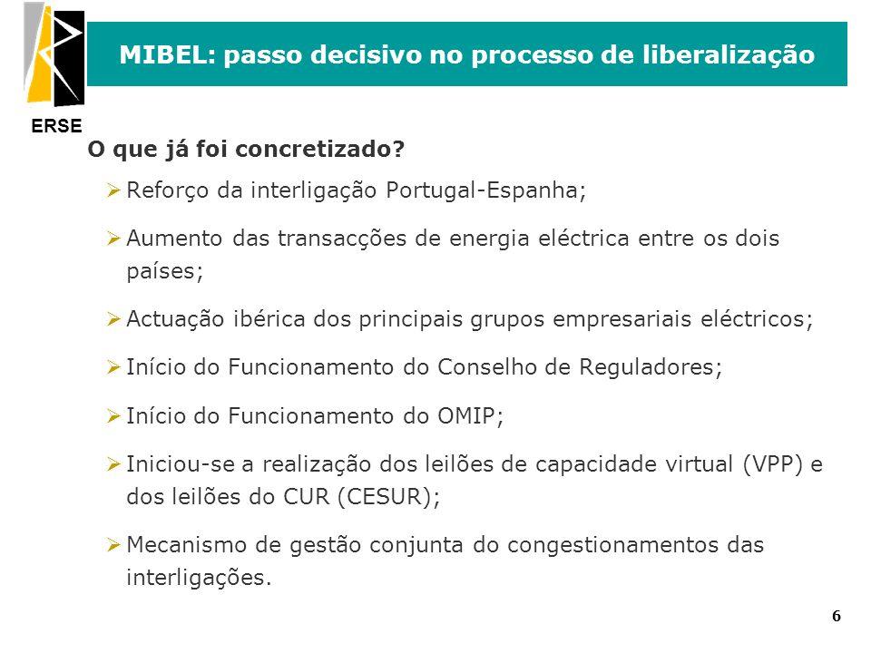 MIBEL: passo decisivo no processo de liberalização