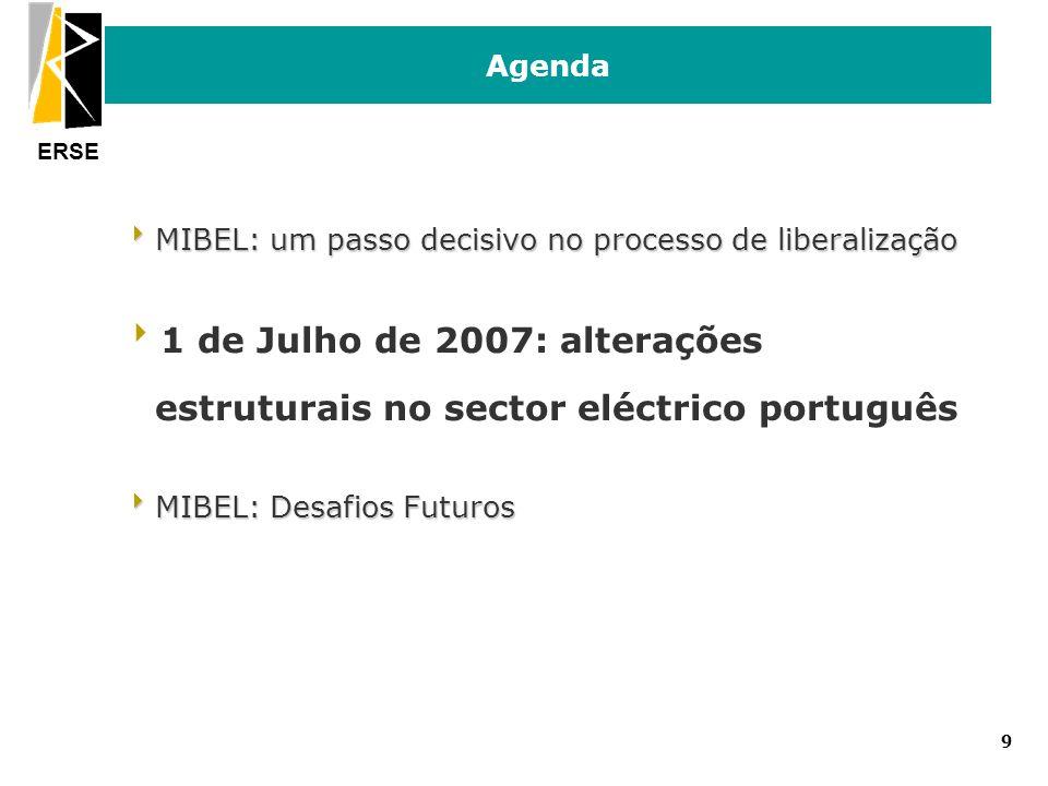 Agenda MIBEL: um passo decisivo no processo de liberalização. 1 de Julho de 2007: alterações estruturais no sector eléctrico português.