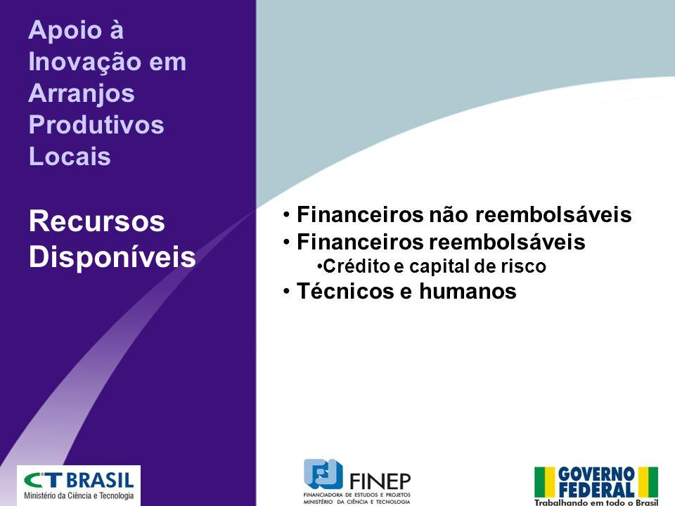 Recursos Disponíveis Apoio à Inovação em Arranjos Produtivos Locais