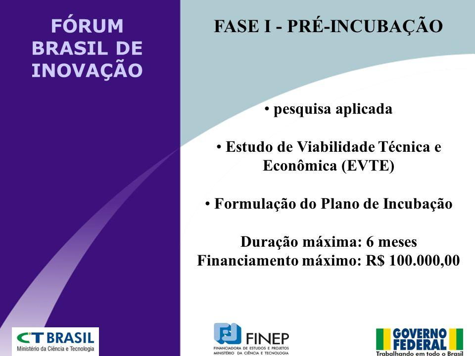 FÓRUM BRASIL DE INOVAÇÃO FASE I - PRÉ-INCUBAÇÃO