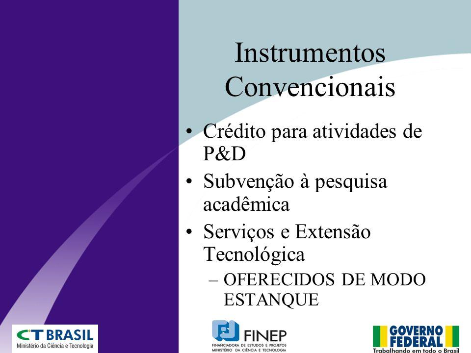 Instrumentos Convencionais