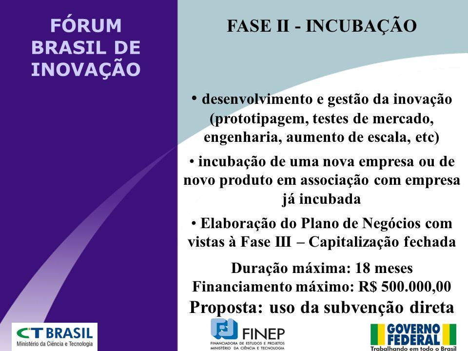 FÓRUM BRASIL DE INOVAÇÃO FASE II - INCUBAÇÃO