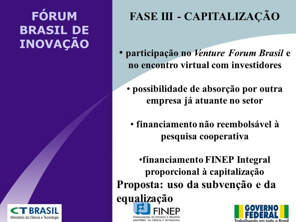FÓRUM BRASIL DE INOVAÇÃO FASE III - CAPITALIZAÇÃO