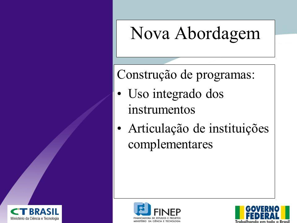 Nova Abordagem Construção de programas: Uso integrado dos instrumentos
